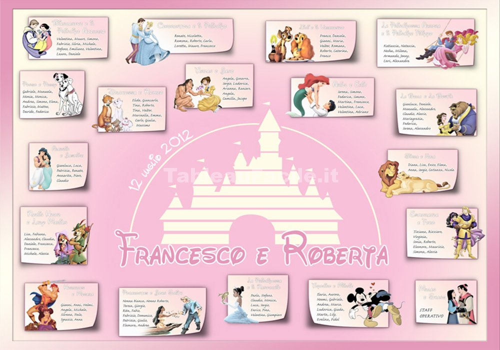 Tableau Matrimonio con Coppie cartoon disney