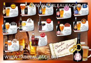 Esempio Tableau Matrimonio Birre e Bevande
